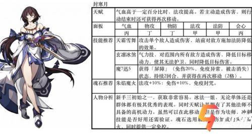 天地劫手游主角阵容推荐 天地劫手游主角搭配角色介绍
