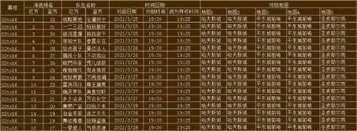 32强集结 《铁甲雄兵》军团争霸赛淘汰赛今日开战