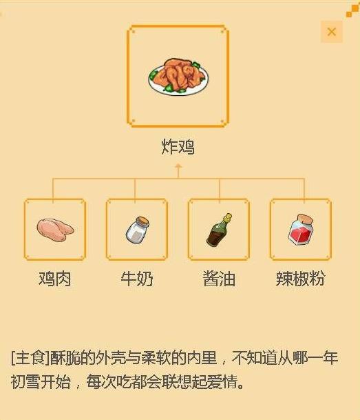 小森生活炸鸡食材需要什么 炸鸡菜谱解锁方式一览