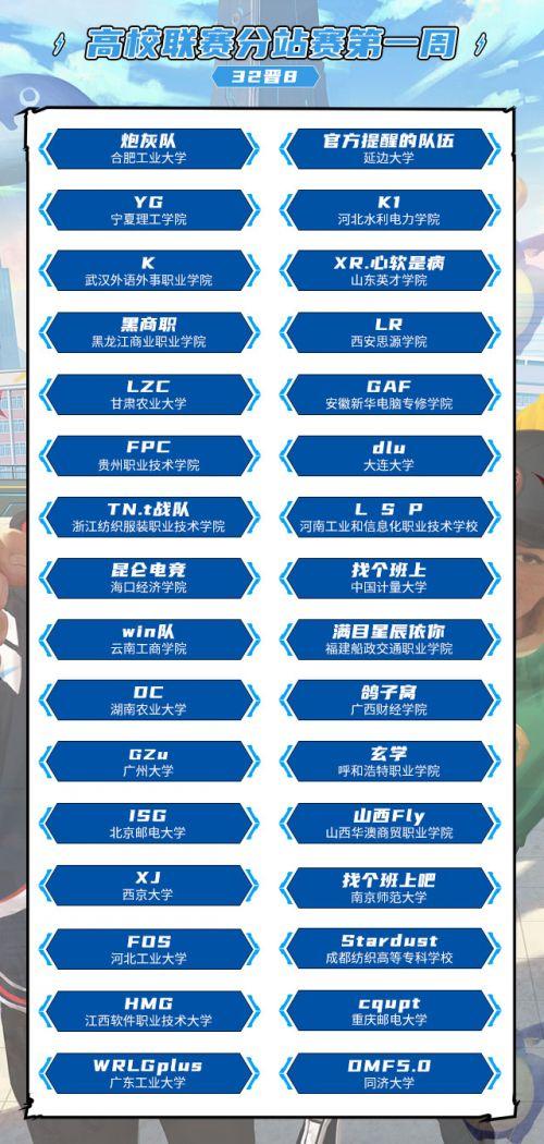 第七届王者荣耀高校联赛分站赛正赛今日正式启动:144支高校战队出击!