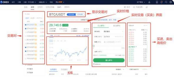 OKEx比特币交易怎么操作 OKEx币币交易操作步骤详解