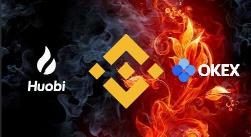币圈最火的交易所是哪家 十大火爆的交易所排行榜