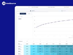 ironSource发行解决方案Supersonic推出新产品LiveGames和分析的产品