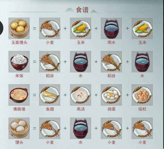 江湖悠悠手游食谱大全 食材烹饪配方是什么