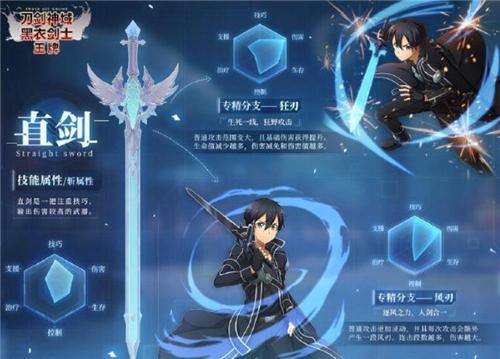 刀剑神域黑衣剑士王牌直剑专精选哪个 直剑专精选择推荐