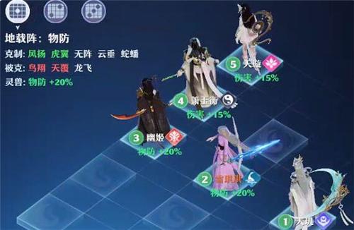 梦幻新诛仙队伍怎么搭配厉害 队伍搭配推荐