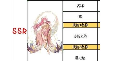 复苏的魔女氪金角色值不值 氪金角色实用性分析一览