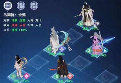 梦幻新诛仙阵法升级材料一览 阵法升级需要什么材料