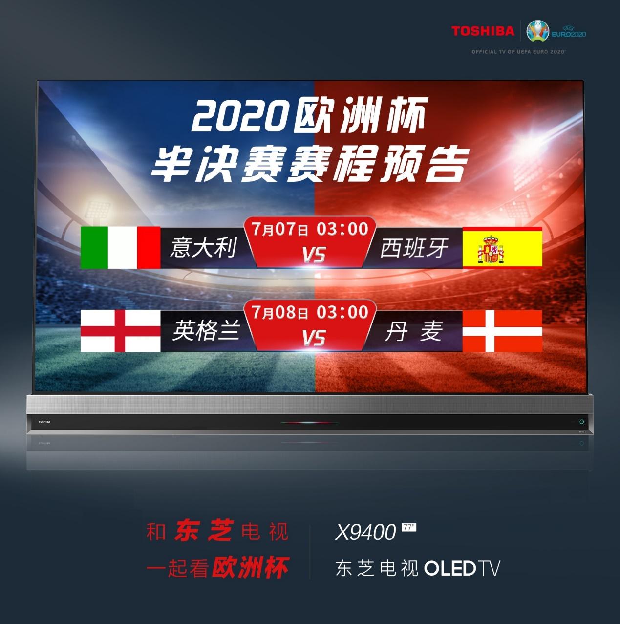 东芝电视欧洲杯前瞻:半决赛开打在即,意大利、英格兰被看好