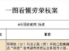 劳荣枝死刑的7个细节 劳荣枝死刑案件关键细节